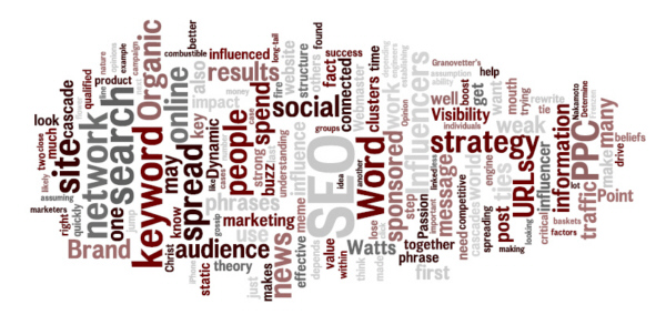 Word Cloud of Enquiro's corporate blog, as created on Wordle.net